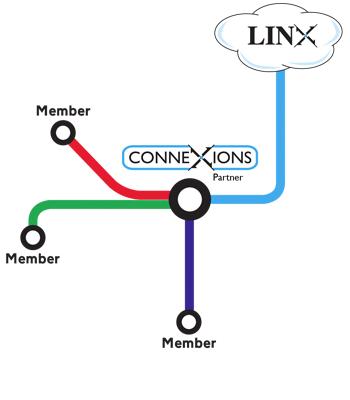 Connexions-tubemap