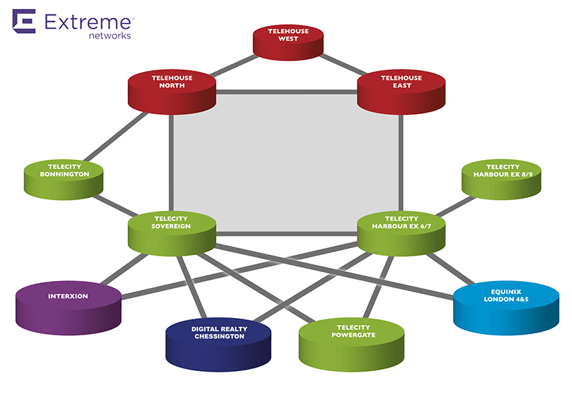 extreme-network-large
